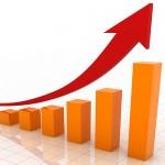 increased retail sales